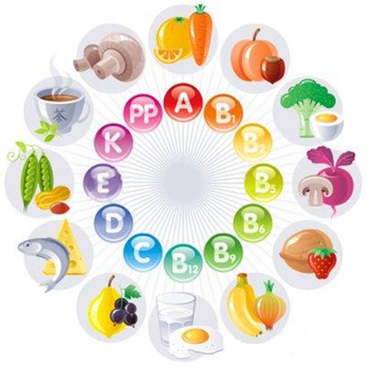 выберите свою пищу в соответствии с типом кожи